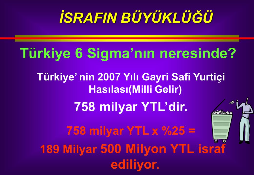 Türkiye 6 Sigma'nın neresinde.