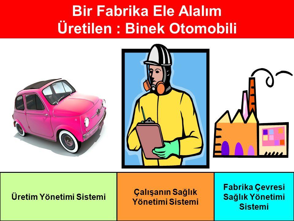 Bir Fabrika Ele Alalım Üretilen : Binek Otomobili Üretim Yönetimi Sistemi Çalışanın Sağlık Yönetimi Sistemi Fabrika Çevresi Sağlık Yönetimi Sistemi