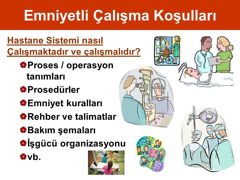 Hastane Sistemi nasıl Çalışmaktadır ve çalışmalıdır.