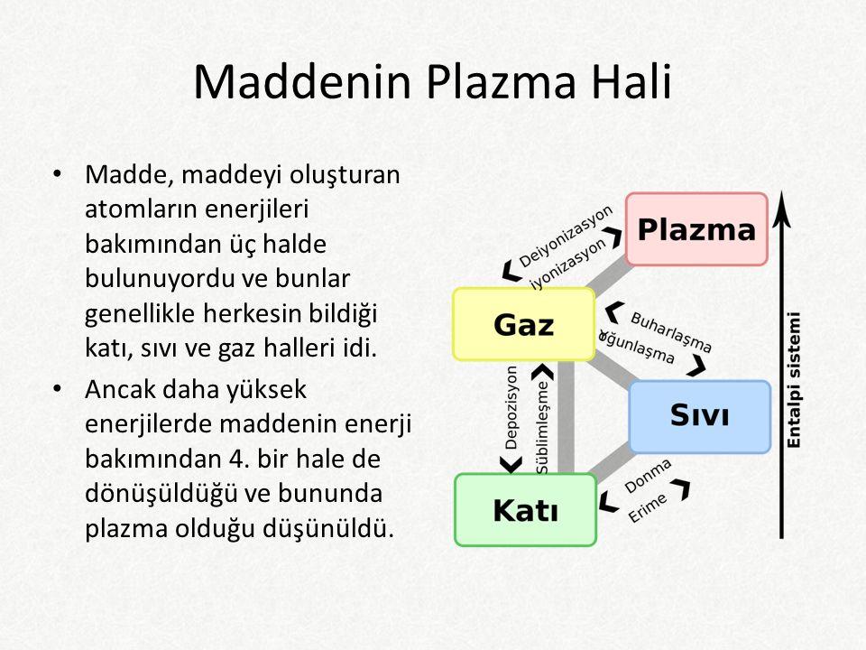 Maddenin Plazma Hali Madde, maddeyi oluşturan atomların enerjileri bakımından üç halde bulunuyordu ve bunlar genellikle herkesin bildiği katı, sıvı ve gaz halleri idi.