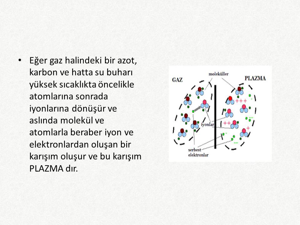 Eğer gaz halindeki bir azot, karbon ve hatta su buharı yüksek sıcaklıkta öncelikle atomlarına sonrada iyonlarına dönüşür ve aslında molekül ve atomlarla beraber iyon ve elektronlardan oluşan bir karışım oluşur ve bu karışım PLAZMA dır.