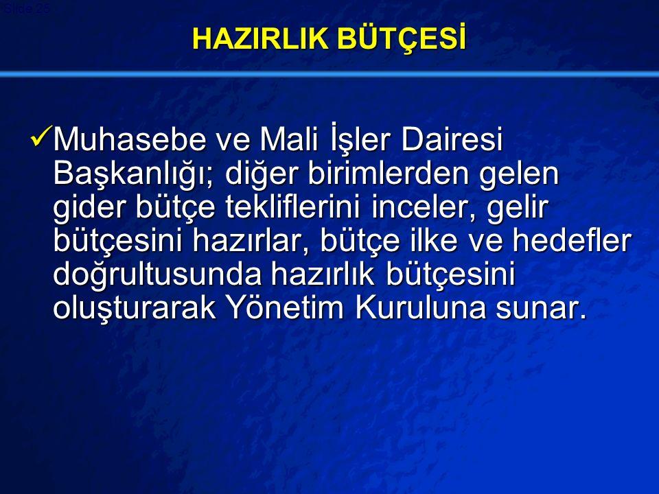 © 2003 By Default! A Free sample background from www.powerpointbackgrounds.com Slide 24 BÜTÇE ÇAĞRISI Muhasebe ve Mali İşler Dairesi Başkanlığınca Tem