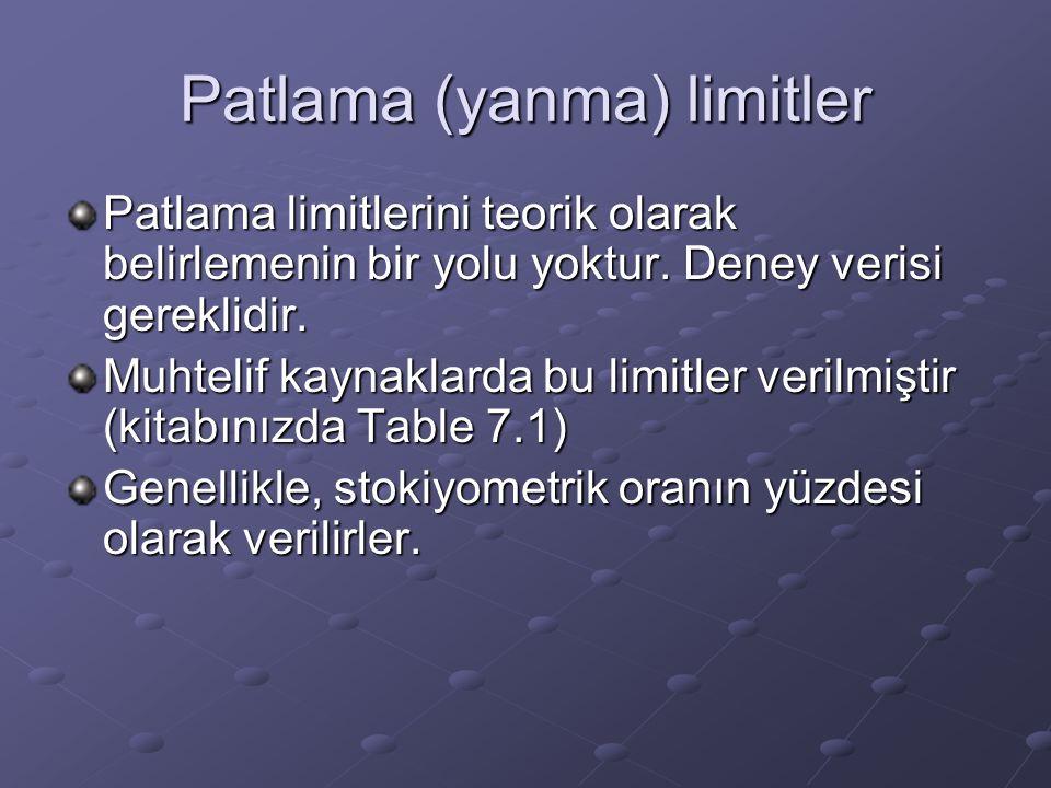 Patlama (yanma) limitler Patlama limitlerini teorik olarak belirlemenin bir yolu yoktur.