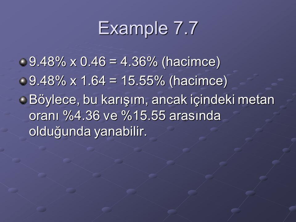 Example 7.7 9.48% x 0.46 = 4.36% (hacimce) 9.48% x 1.64 = 15.55% (hacimce) Böylece, bu karışım, ancak içindeki metan oranı %4.36 ve %15.55 arasında olduğunda yanabilir.