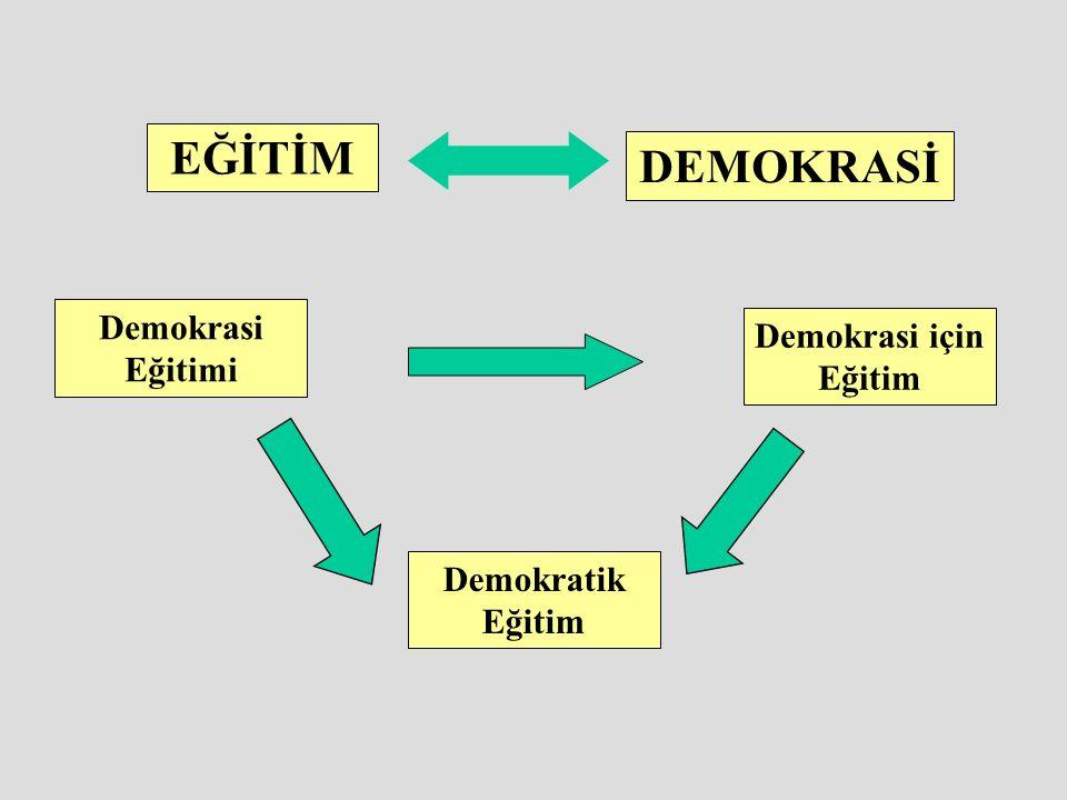 DEMOKRASİ EĞİTİM Demokrasi Eğitimi Demokrasi için Eğitim Demokratik Eğitim