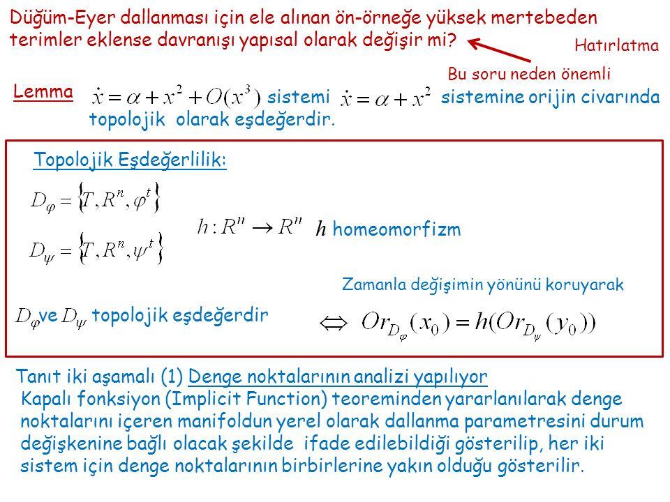 Teorem: (İmplicit function ) 'de bir noktayı ile belirtelim matrisi tersinir ise a 'yı içeren bir açık küme U ve b 'yi içeren bir açık küme V olmak üzere vardır, öyle ki: Hatırlatma (2) Homeomorfizm oluşturuluyor Nasıl belirlenecek?