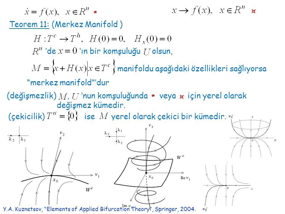 Teorem 11: (Merkez Manifold ) 'de 'ın bir komşuluğu olsun, manifoldu aşağıdaki özellikleri sağlıyorsa merkez manifold 'dur (çekicilik) ise yerel olarak çekici bir kümedir.