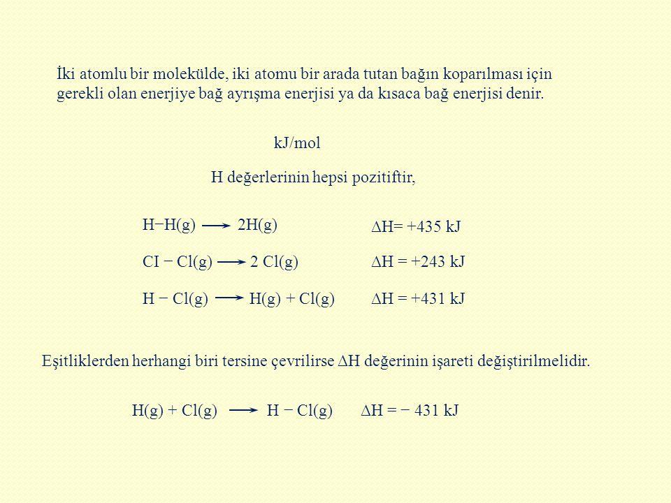 H−H(g) 2H(g) H − Cl(g) H(g) + Cl(g) CI − Cl(g) 2 Cl(g) ∆H= +435 kJ ∆H = +243 kJ ∆H = +431 kJ H(g) + Cl(g) H − Cl(g)∆H = − 431 kJ İki atomlu bir molekü