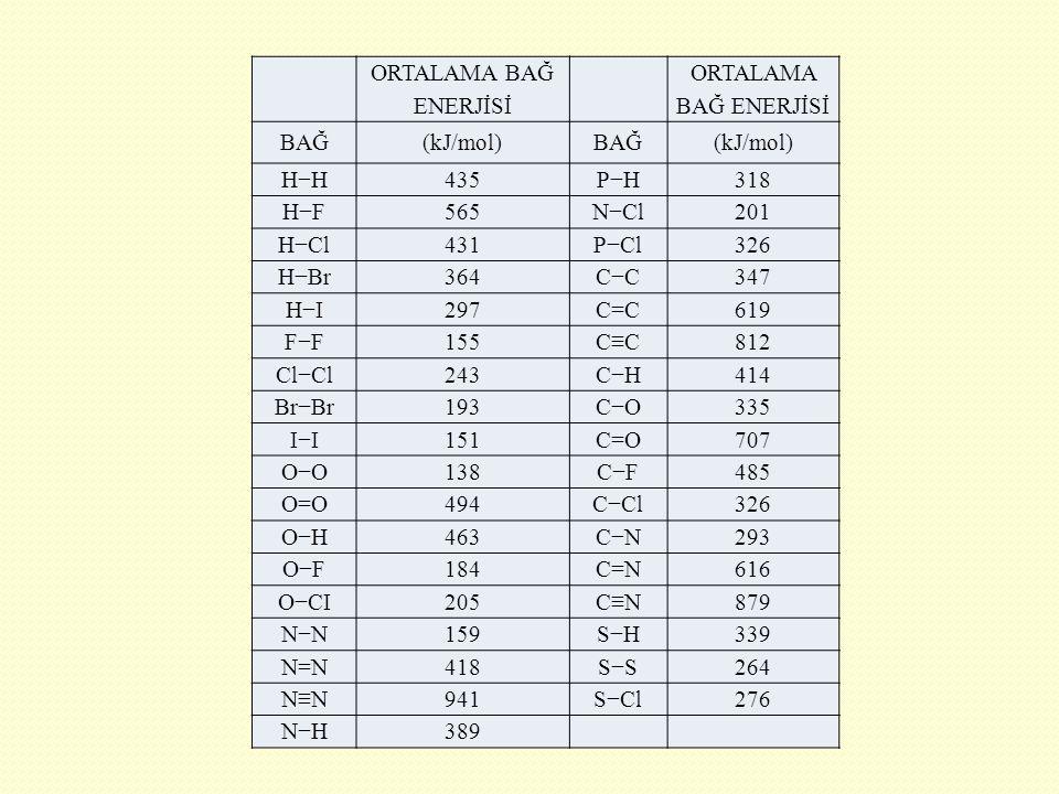 ORTALAMA BAĞ ENERJİSİ BAĞ(kJ/mol)BAĞ(kJ/mol) H−H435P−H318 H−F565N−Cl201 H−Cl431P−Cl326 H−Br364C−C347 H−I297C=C619 F−F155C≡CC≡C812 Cl−Cl243C−H414 Br−Br
