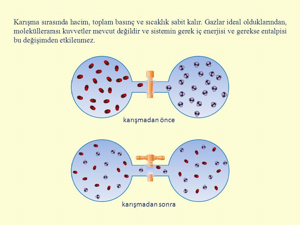Karışma sırasında hacim, toplam basınç ve sıcaklık sabit kalır. Gazlar ideal olduklarından, moleküllerarası kuvvetler mevcut değildir ve sistemin ge