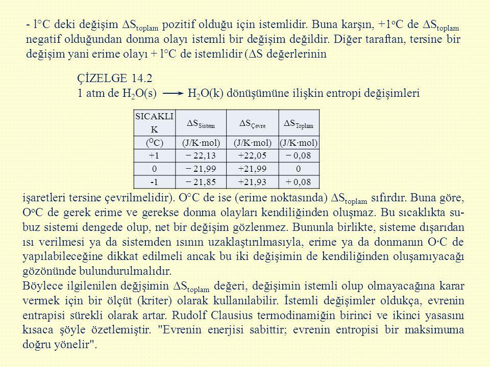 ÇİZELGE 14.2 1 atm de H 2 O(s) H 2 O(k) dönüşümüne ilişkin entropi değişimleri SICAKLI K ΔS Sistem ΔS Çevre ΔS Toplam ( O C)(J/K·mol) +1− 22,13+22,05−
