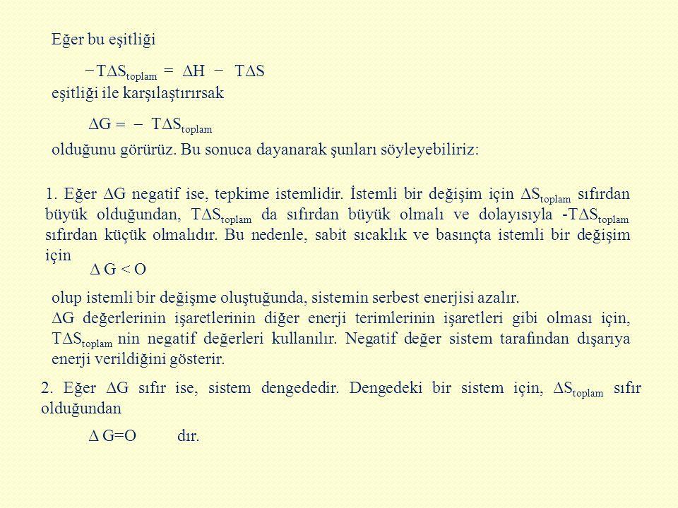 1. Eğer ΔG negatif ise, tepkime istemlidir. İstemli bir değişim için ΔS toplam sıfırdan büyük olduğundan, TΔS toplam da sıfırdan büyük olmalı ve dolay