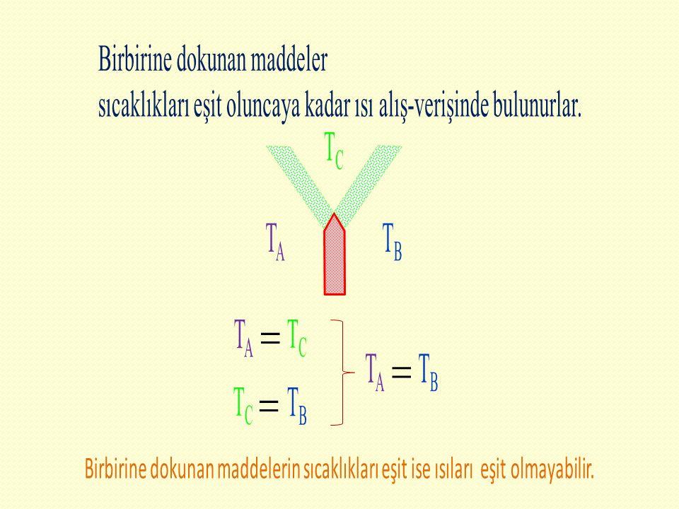 Δn = − 4 olduğundan ΔH = ΔE + (Δn)RT ΔH = − 2143,2 kJ + (− 4 mol) (8,314·10 −3 kJ/K·mol) (298 K) = − 2143,2 kJ − 9,9 kJ = − 2153,1 kJ dır.