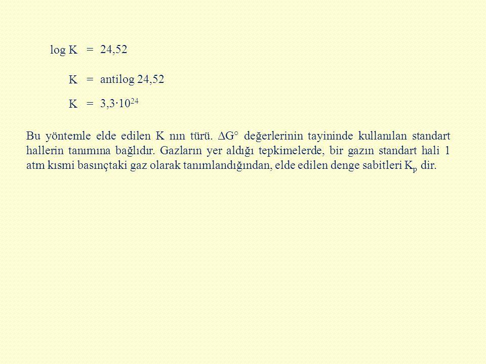 Bu yöntemle elde edilen K nın türü. ΔG° değerlerinin tayininde kullanılan standart hallerin tanımına bağlıdır. Gazların yer aldığı tepkimelerde, bir g