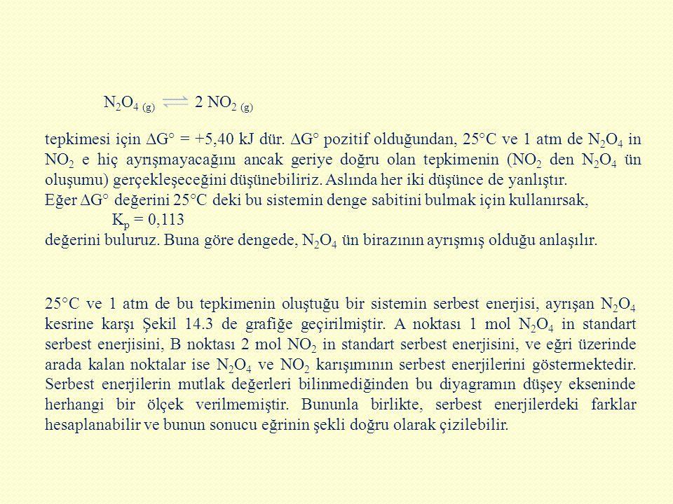 tepkimesi için ΔG° = +5,40 kJ dür. ΔG° pozitif olduğundan, 25°C ve 1 atm de N 2 O 4 in NO 2 e hiç ayrışmayacağını ancak geriye doğru olan tepkimenin