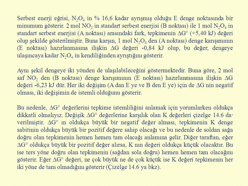 Serbest enerji eğrisi, N 2 O 4 in % 16,6 kadar ayrışmış olduğu E denge noktasında bir minumum gösterir. 2 mol NO 2 in standart serbest enerjisi (B no