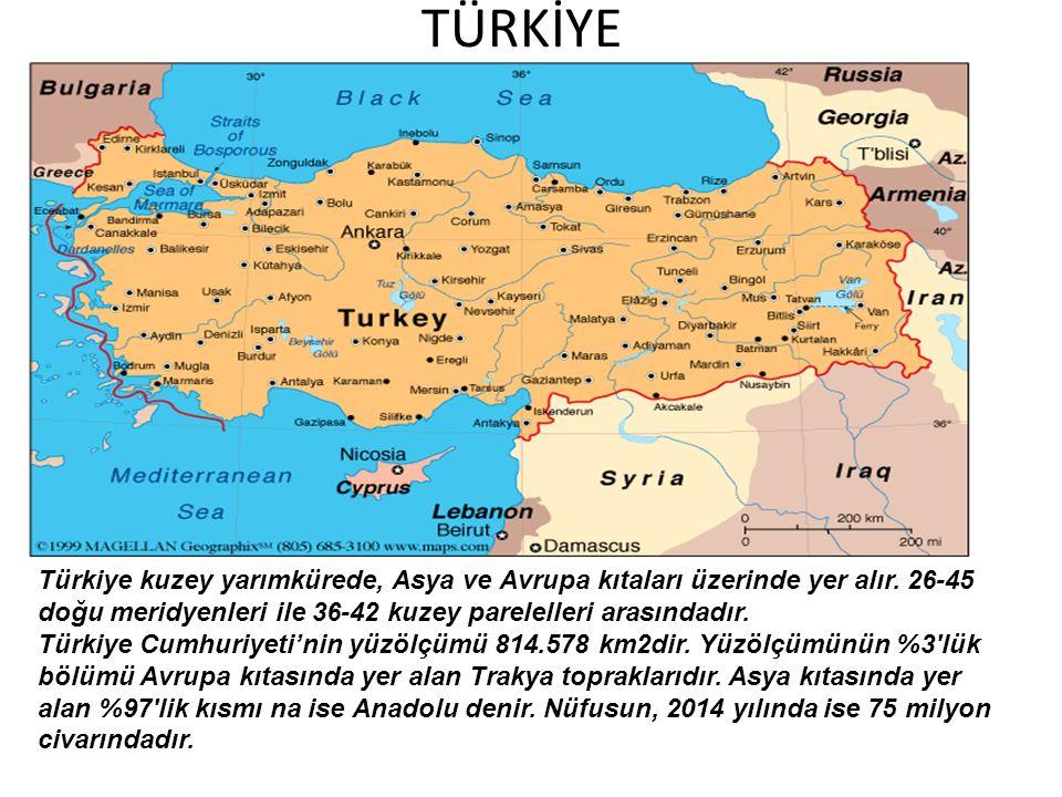 TÜRKİYE Türkiye kuzey yarımkürede, Asya ve Avrupa kıtaları üzerinde yer alır. 26-45 doğu meridyenleri ile 36-42 kuzey parelelleri arasındadır. Türkiye