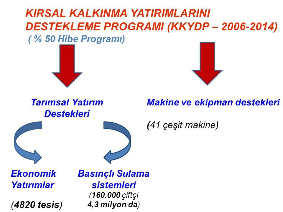 KIRSAL KALKINMA YATIRIMLARINI DESTEKLEME PROGRAMI (KKYDP – 2006-2014) ( % 50 Hibe Programı) Tarımsal Yatırım Destekleri Makine ve ekipman destekleri (