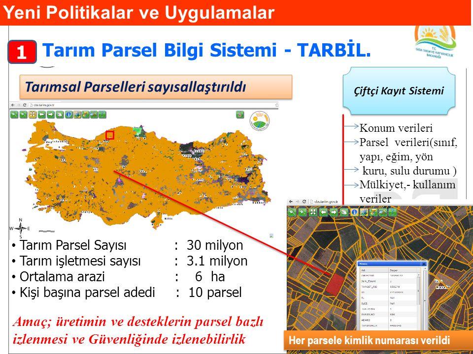 Tarım Parsel Bilgi Sistemi - TARBİL. Tarım Parsel Sayısı : 30 milyon Tarım işletmesi sayısı : 3.1 milyon Ortalama arazi : 6 ha Kişi başına parsel aded