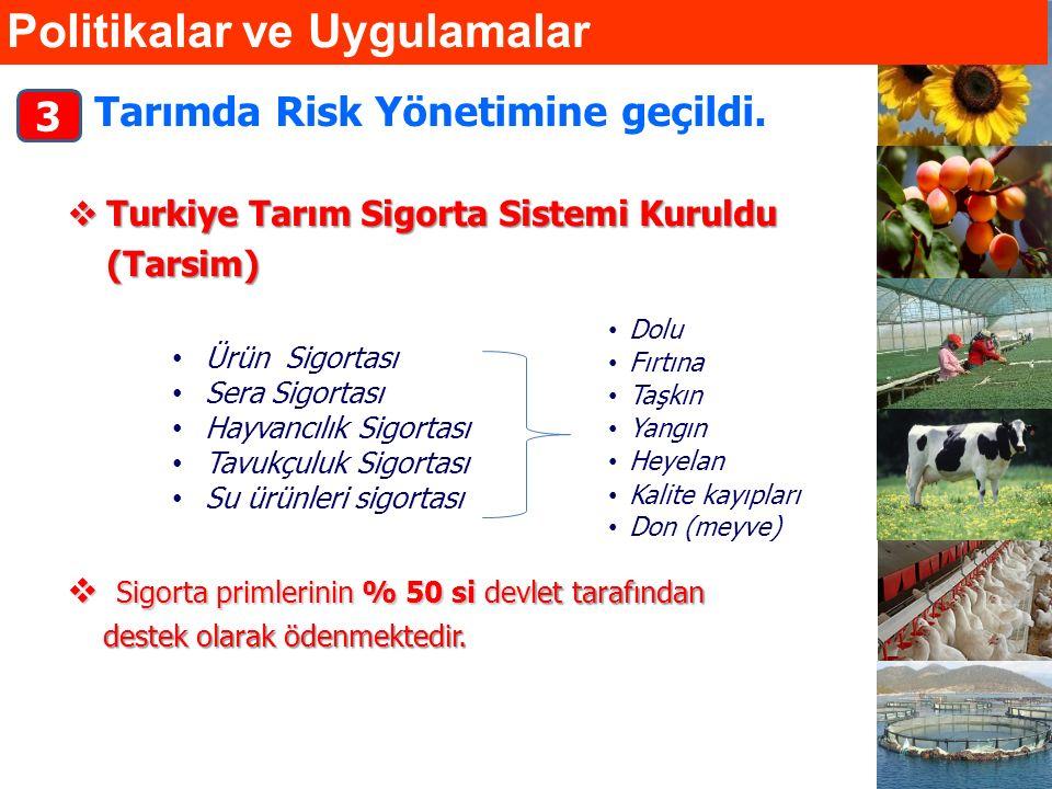  Turkiye Tarım Sigorta Sistemi Kuruldu (Tarsim) Ürün Sigortası Sera Sigortası Hayvancılık Sigortası Tavukçuluk Sigortası Su ürünleri sigortası  Sigo