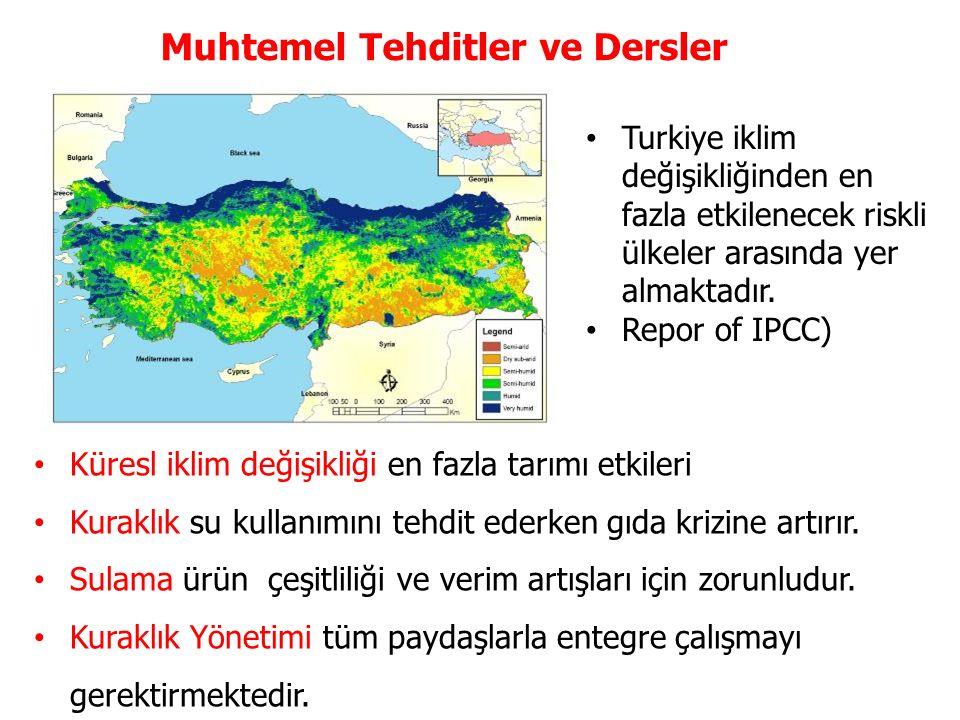 İzleme, Erken Uyarı ve Tahmin Komitesi çalışmaları Komite; - Dataları toplar - Değerlendirir Percent of Normal Index (PNI) Standart Precipitation Ind.