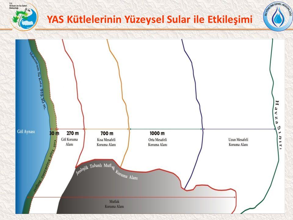 30 YAS Kütlelerinin Yüzeysel Sular ile Etkileşimi