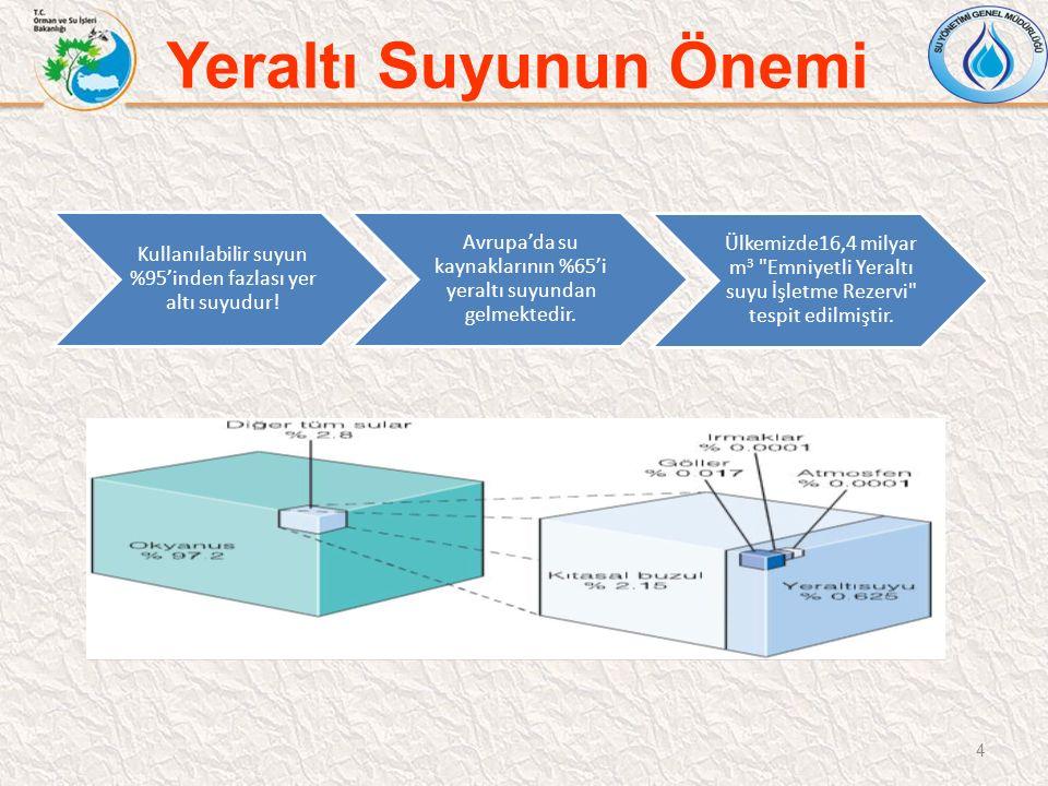 AB Mevzuatında Yas Koruma Alanları SÇD iyi su durumunu hedeflemektedir.