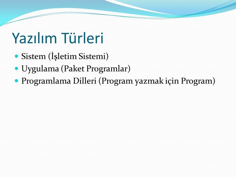 Yazılım Türleri Sistem (İşletim Sistemi) Uygulama (Paket Programlar) Programlama Dilleri (Program yazmak için Program)