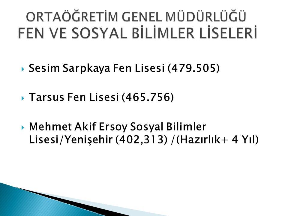  Sesim Sarpkaya Fen Lisesi (479.505)  Tarsus Fen Lisesi (465.756)  Mehmet Akif Ersoy Sosyal Bilimler Lisesi/Yenişehir (402,313) /(Hazırlık+ 4 Yıl)