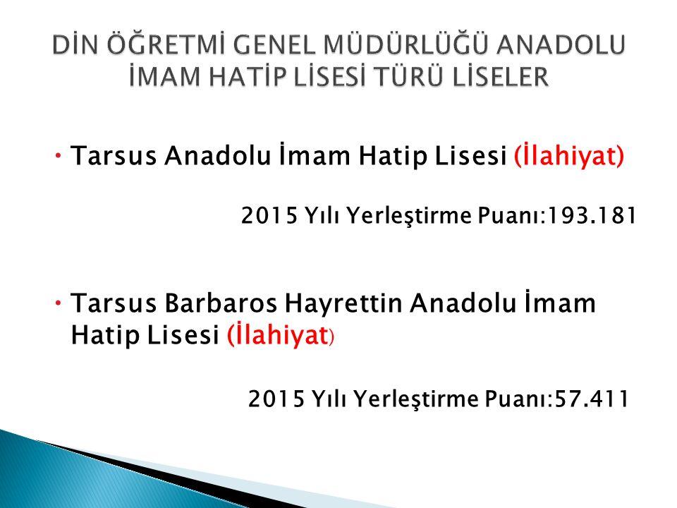 Tarsus Anadolu İmam Hatip Lisesi (İlahiyat) 2015 Yılı Yerleştirme Puanı:193.181  Tarsus Barbaros Hayrettin Anadolu İmam Hatip Lisesi (İlahiyat ) 20