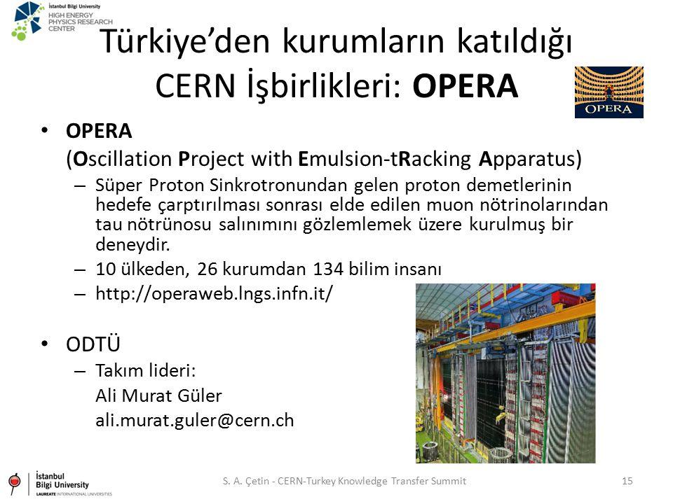 Türkiye'den kurumların katıldığı CERN İşbirlikleri: OPERA OPERA (Oscillation Project with Emulsion-tRacking Apparatus) – Süper Proton Sinkrotronundan