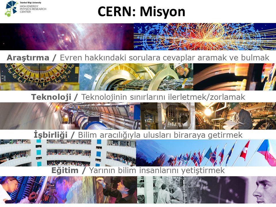 CERN: Misyon 2S. A. Çetin - CERN-Turkey Knowledge Transfer Summit Araştırma / Evren hakkındaki sorulara cevaplar aramak ve bulmak Teknoloji / Teknoloj