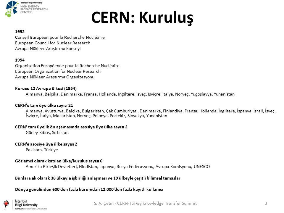 CERN: Kuruluş 3S. A. Çetin - CERN-Turkey Knowledge Transfer Summit 1952 Conseil Européen pour la Recherche Nucléaire European Council for Nuclear Rese