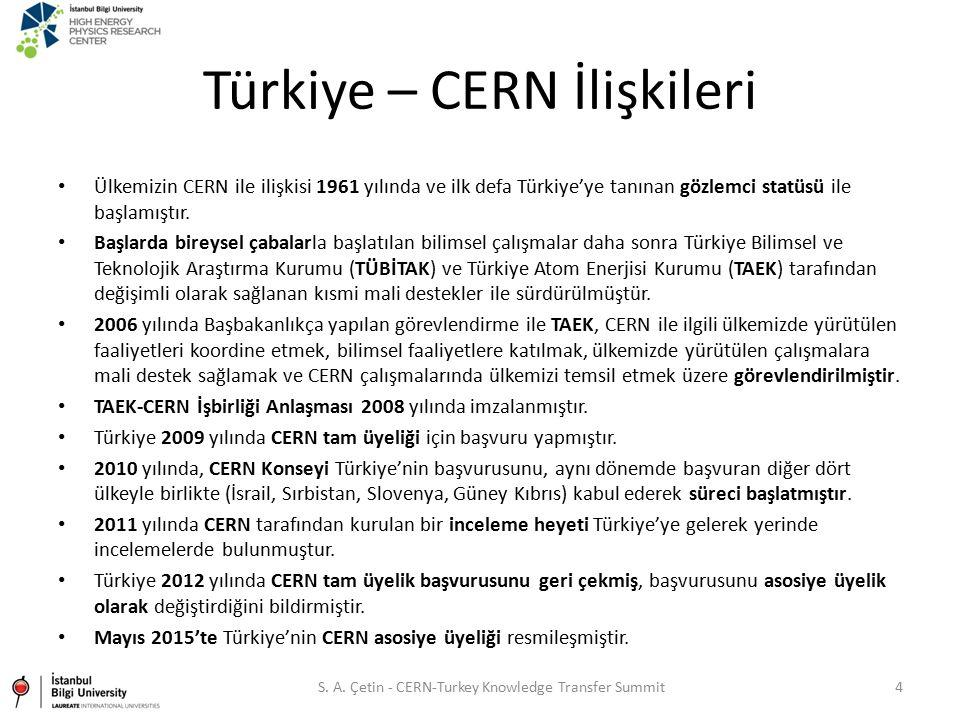 Türkiye'nin Katıldığı CERN Araştırmaları 1980 öncesinde: – NA31/2, PS160 and WA17 1980 ve 1990'larda: – CHORUS, SMC, CHARM-II 1990 sonrasında: – ALICE, AMS, ATLAS, CAST, CLIC, CMS, FCC, ISOLDE, LHeC, OPERA, RD51 Şu anda yaklaşık 150 Türk vatandaşı çeşitli CERN deney ve programlarında yer almaktadır.
