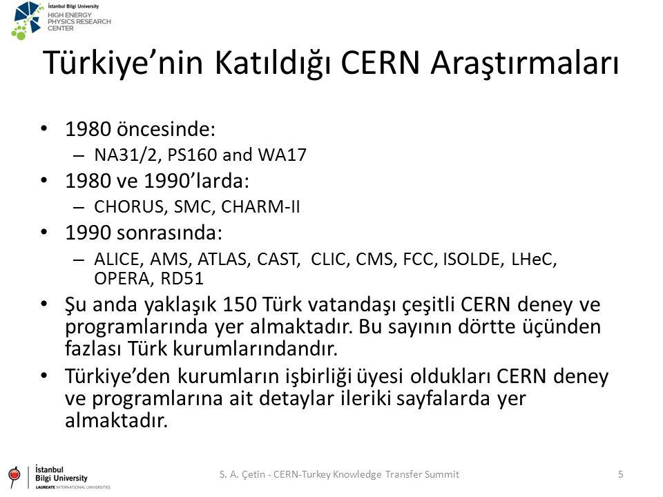 Türkiye'nin Katıldığı CERN Araştırmaları 1980 öncesinde: – NA31/2, PS160 and WA17 1980 ve 1990'larda: – CHORUS, SMC, CHARM-II 1990 sonrasında: – ALICE