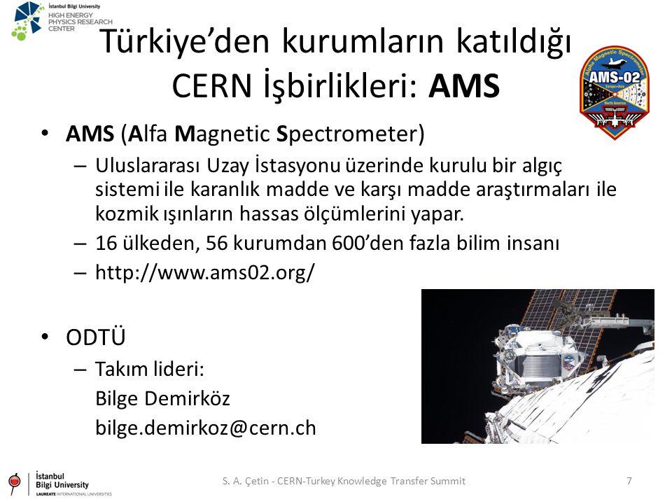 Türkiye'den kurumların katıldığı CERN İşbirlikleri: AMS AMS (Alfa Magnetic Spectrometer) – Uluslararası Uzay İstasyonu üzerinde kurulu bir algıç siste