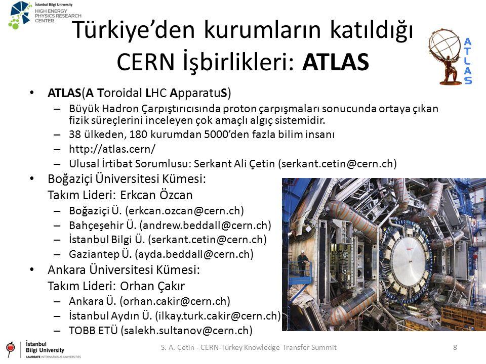 Türkiye'den kurumların katıldığı CERN İşbirlikleri: ATLAS ATLAS(A Toroidal LHC ApparatuS) – Büyük Hadron Çarpıştırıcısında proton çarpışmaları sonucun