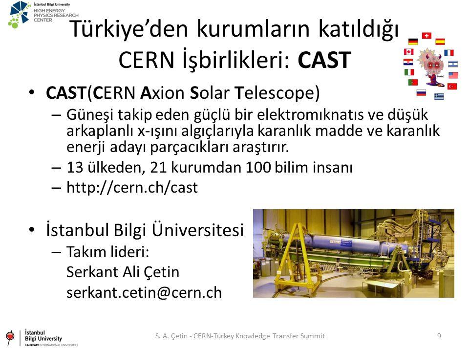 Türkiye'den kurumların katıldığı CERN İşbirlikleri: CAST CAST(CERN Axion Solar Telescope) – Güneşi takip eden güçlü bir elektromıknatıs ve düşük arkap