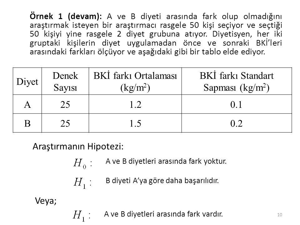 Örnek 1 (devam): A ve B diyeti arasında fark olup olmadığını araştırmak isteyen bir araştırmacı rasgele 50 kişi seçiyor ve seçtiği 50 kişiyi yine rasg