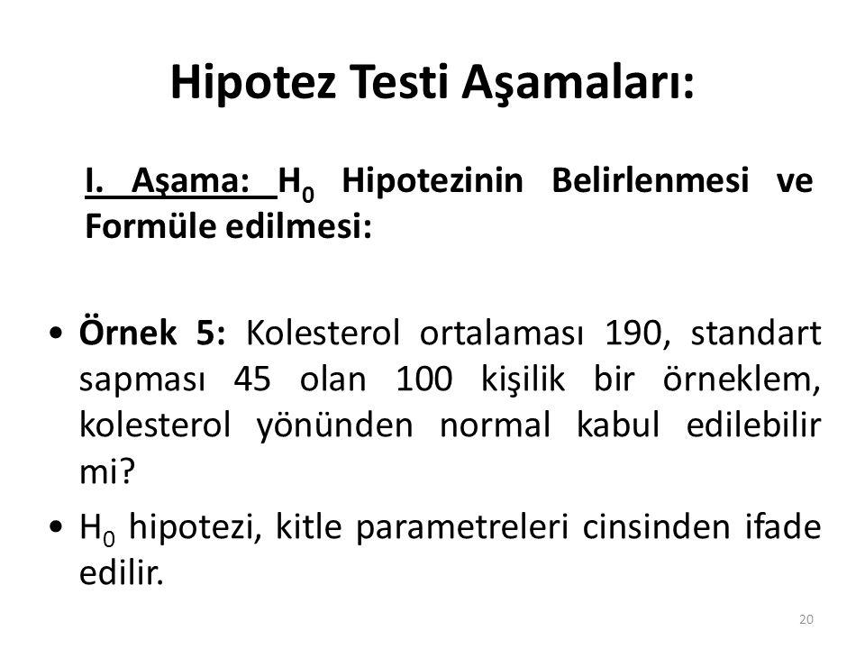 Hipotez Testi Aşamaları: I. Aşama: H 0 Hipotezinin Belirlenmesi ve Formüle edilmesi: Örnek 5: Kolesterol ortalaması 190, standart sapması 45 olan 100