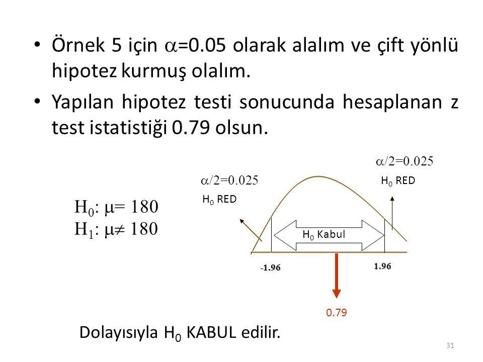 Örnek 5 için  =0.05 olarak alalım ve çift yönlü hipotez kurmuş olalım. Yapılan hipotez testi sonucunda hesaplanan z test istatistiği 0.79 olsun. H 0