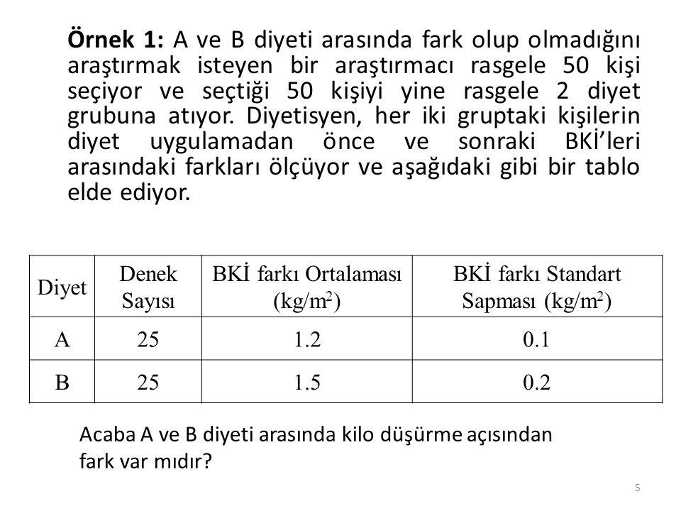 Örnek 1: A ve B diyeti arasında fark olup olmadığını araştırmak isteyen bir araştırmacı rasgele 50 kişi seçiyor ve seçtiği 50 kişiyi yine rasgele 2 di