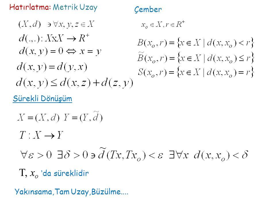 Hatırlatma: Metrik Uzay Çember Sürekli Dönüşüm T, x o 'da süreklidir Yakınsama,Tam Uzay,Büzülme....