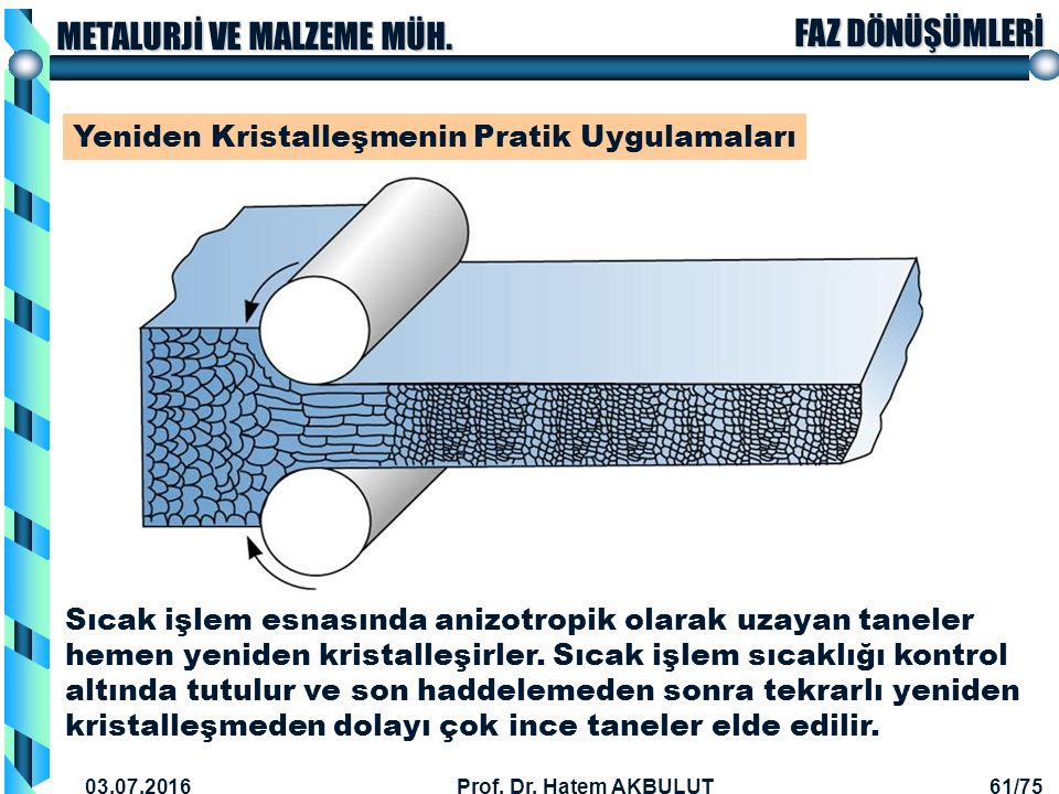 FAZ DÖNÜŞÜMLERİ METALURJİ VE MALZEME MÜH. 03.07.2016Prof. Dr. Hatem AKBULUT61/75 ©2003 Brooks/Cole, a division of Thomson Learning, Inc. Thomson Learn