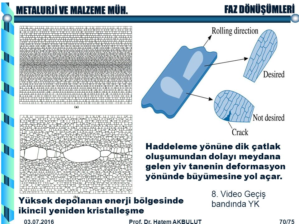 FAZ DÖNÜŞÜMLERİ METALURJİ VE MALZEME MÜH. 03.07.2016Prof. Dr. Hatem AKBULUT70/75 İkincil YK ©2003 Brooks/Cole, a division of Thomson Learning, Inc. Th