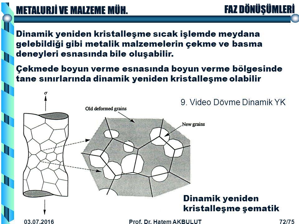 FAZ DÖNÜŞÜMLERİ METALURJİ VE MALZEME MÜH.03.07.2016Prof.