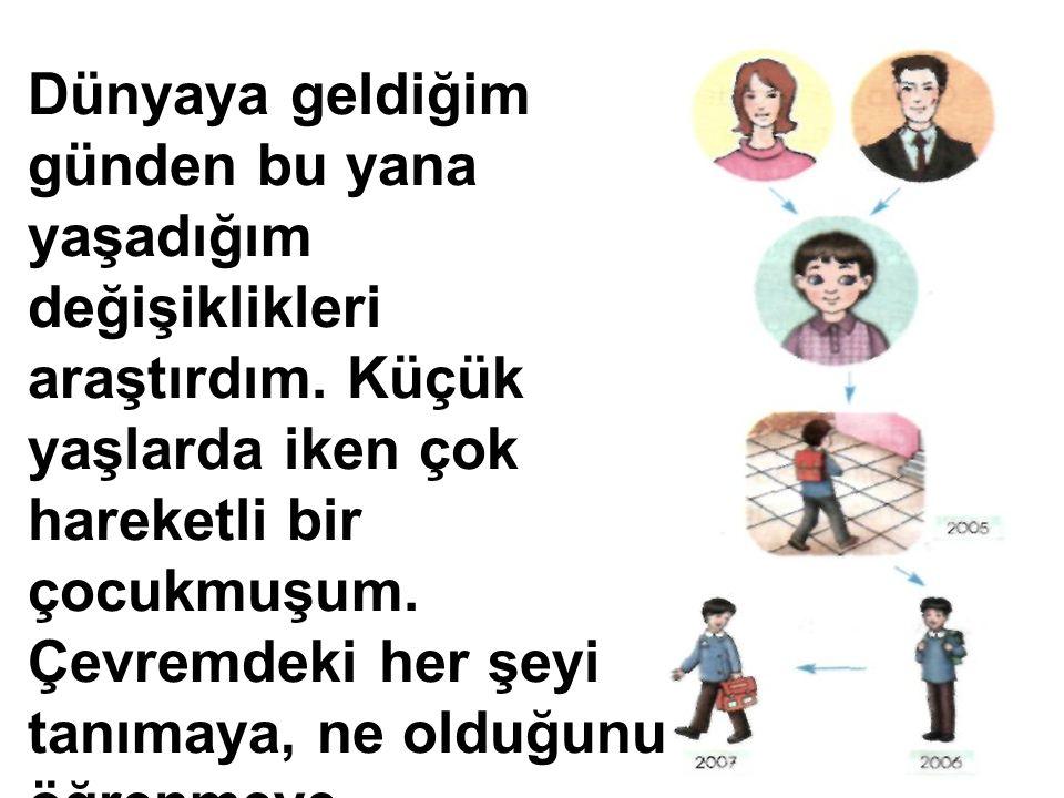 Adım Can Yılmaz * * Dokuz yaşındayım.* Ankara da doğmuşum.