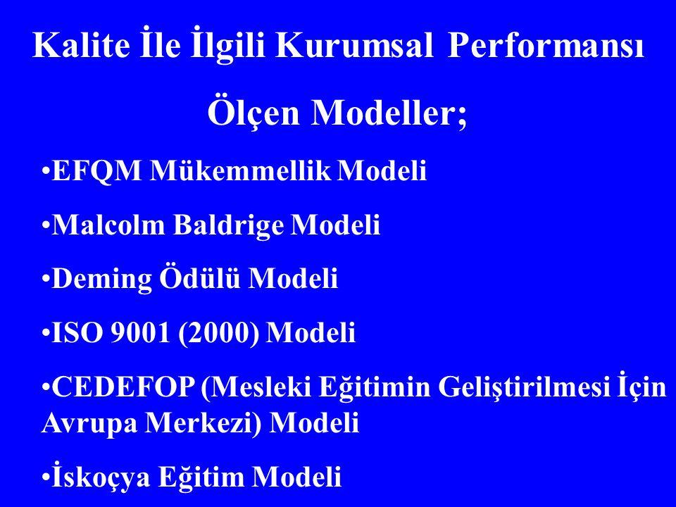 Kalite İle İlgili Kurumsal Performansı Ölçen Modeller; EFQM Mükemmellik Modeli Malcolm Baldrige Modeli Deming Ödülü Modeli ISO 9001 (2000) Modeli CEDEFOP (Mesleki Eğitimin Geliştirilmesi İçin Avrupa Merkezi) Modeli İskoçya Eğitim Modeli