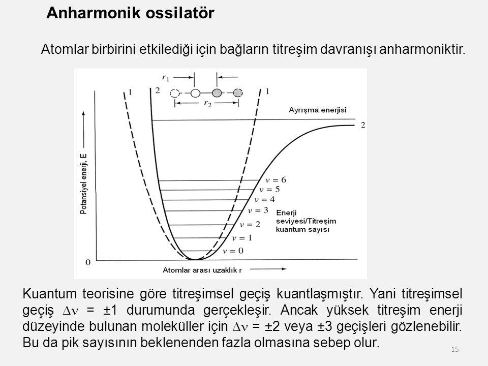 15 Anharmonik ossilatör Atomlar birbirini etkilediği için bağların titreşim davranışı anharmoniktir. Kuantum teorisine göre titreşimsel geçiş kuantlaş