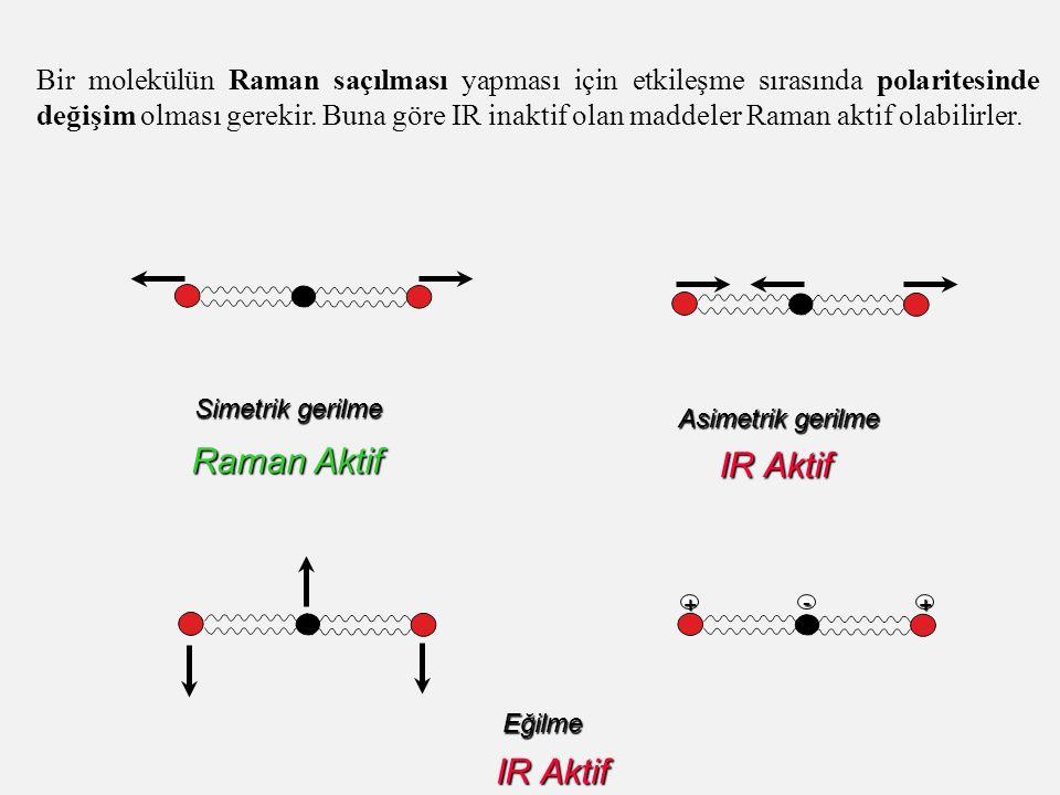 Bir molekülün Raman saçılması yapması için etkileşme sırasında polaritesinde değişim olması gerekir. Buna göre IR inaktif olan maddeler Raman aktif ol